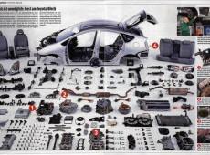 Toyota Prius üçün ehtiyat hissələr